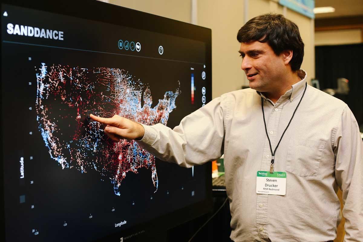 SandDance продемонстрировала современные технологии Microsoft Research в действии