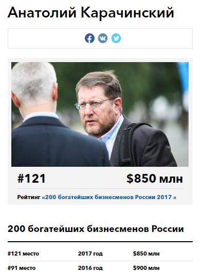 Анатолий Карачинский заработал на шпионаже в соцсетях