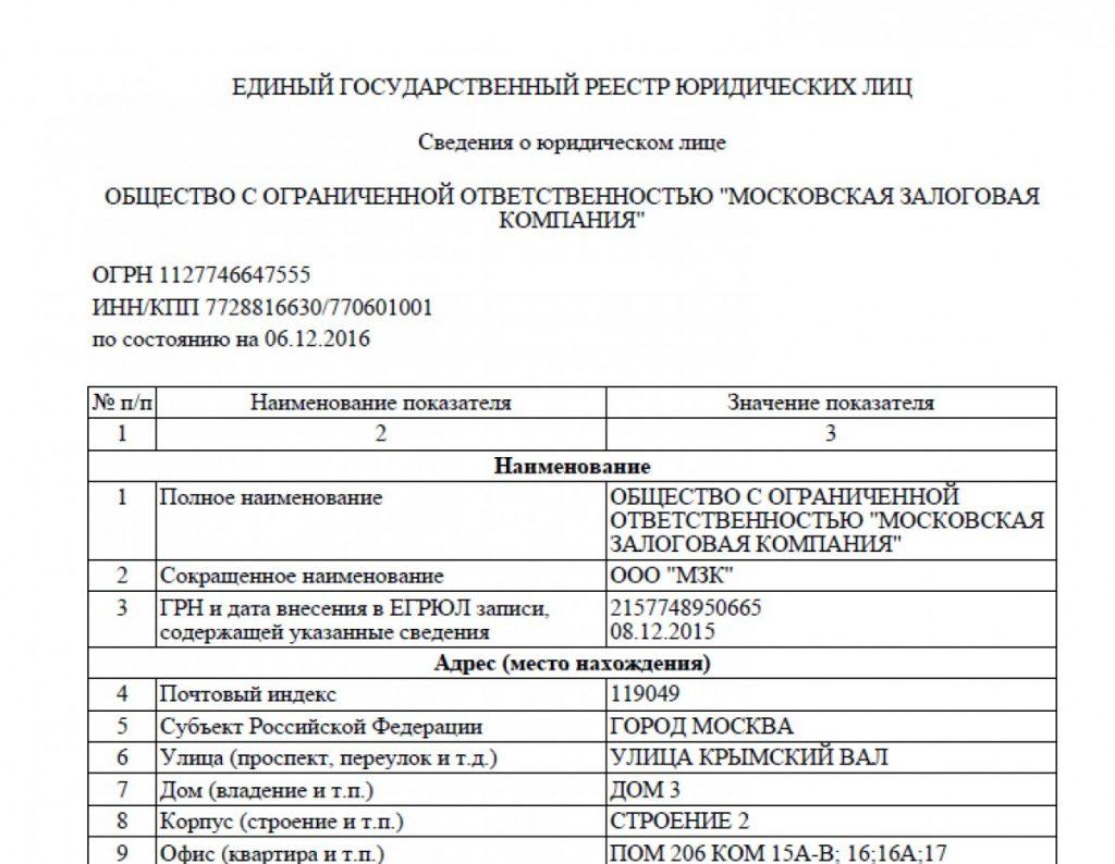 Московская залоговая компания