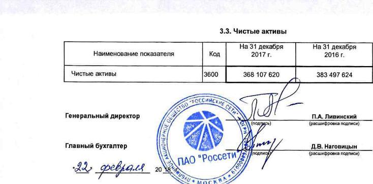 rosseti statement - Павел Ливинский: Офшорный скандал для Россетей и угроза потери карьеры