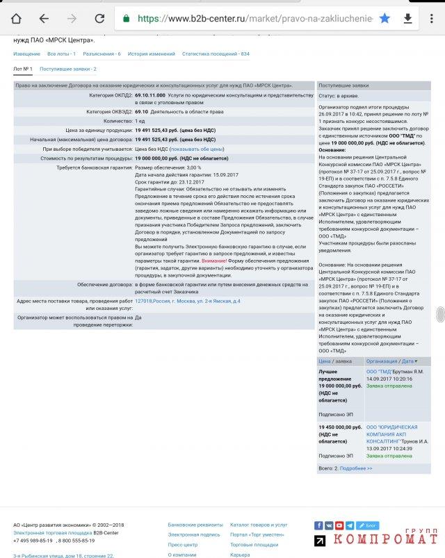 Павел Ливинский и ПАО Россети угодили в международный скандал или праздная роскошь оффшоров